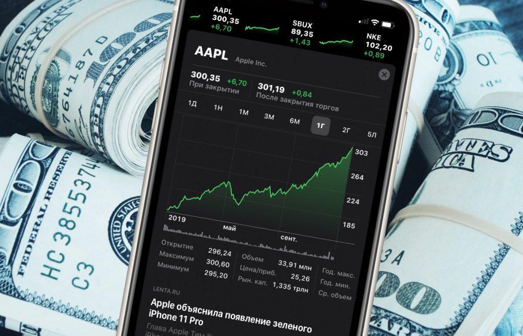 акции apple обзор